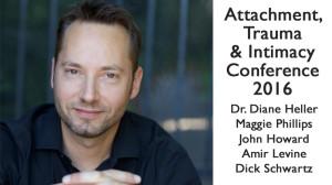 John Howard Diane Heller Dick Schwartz Attachment